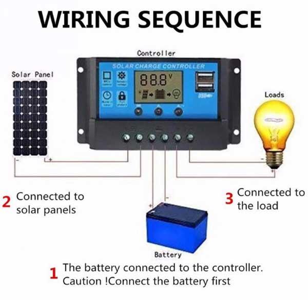 Solar Panel Controller Manual